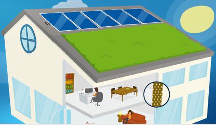 direct energie conomies nergie fournisseur gaz et lectricit. Black Bedroom Furniture Sets. Home Design Ideas