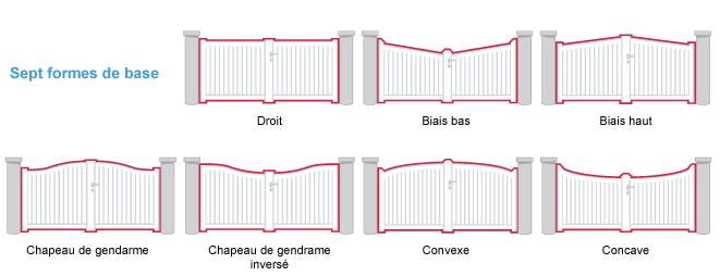 forme de portail